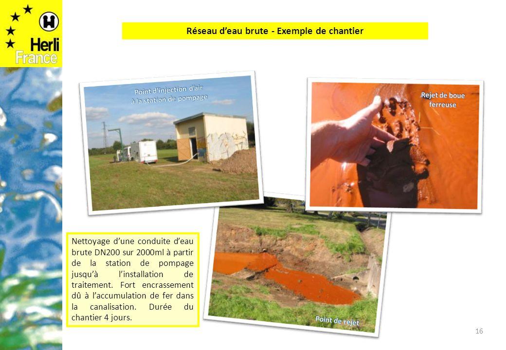 16 Réseau deau brute - Exemple de chantier Nettoyage dune conduite deau brute DN200 sur 2000ml à partir de la station de pompage jusquà linstallation