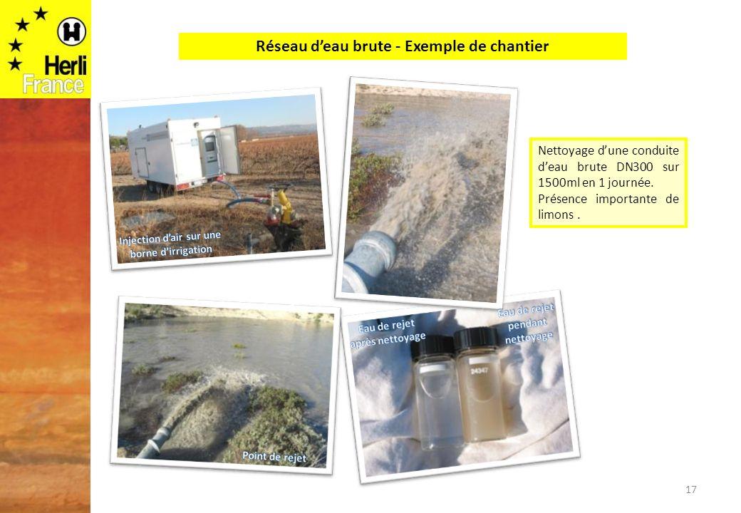 17 Réseau deau brute - Exemple de chantier Nettoyage dune conduite deau brute DN300 sur 1500ml en 1 journée. Présence importante de limons.