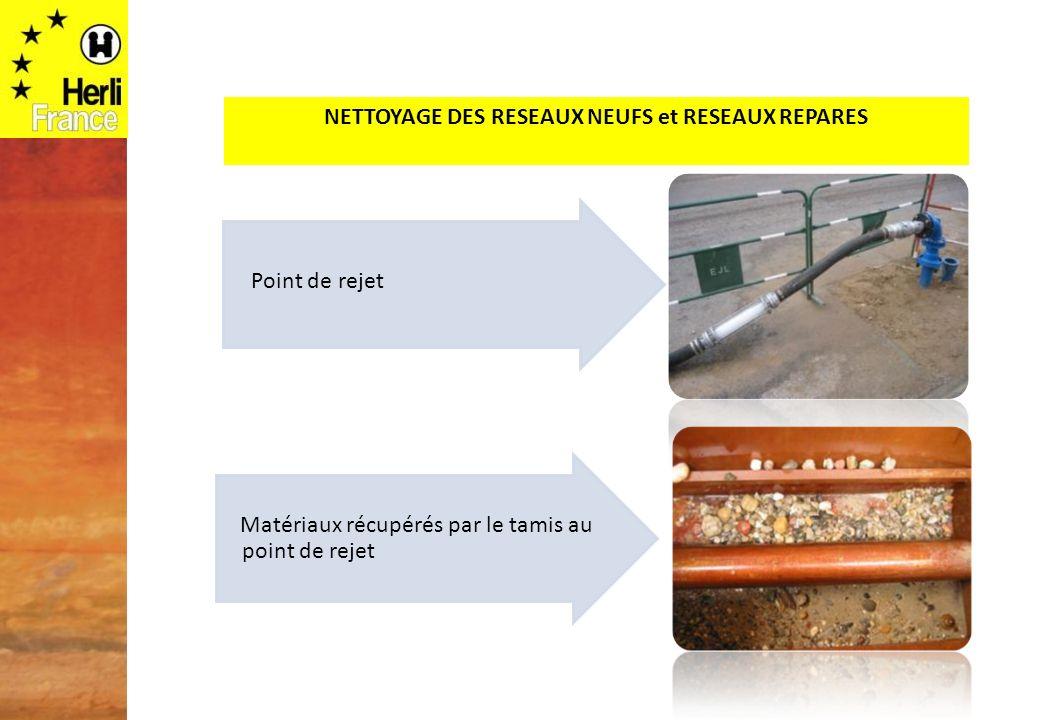 NETTOYAGE DES RESEAUX NEUFS et RESEAUX REPARES Matériaux récupérés par le tamis au point de rejet Point de rejet