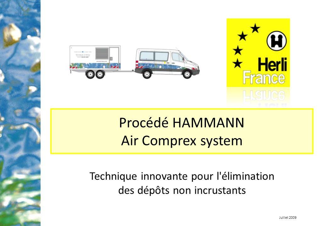 Procédé HAMMANN Air Comprex system Juillet 2009 Technique innovante pour l'élimination des dépôts non incrustants
