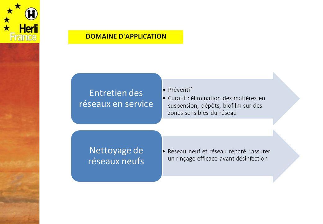 DOMAINE D'APPLICATION Préventif Curatif : élimination des matières en suspension, dépôts, biofilm sur des zones sensibles du réseau Entretien des rése