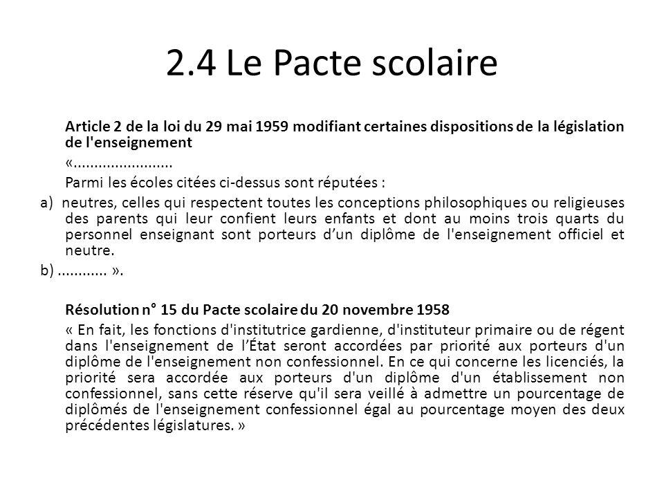 2.4 Le Pacte scolaire Article 2 de la loi du 29 mai 1959 modifiant certaines dispositions de la législation de l'enseignement «.......................