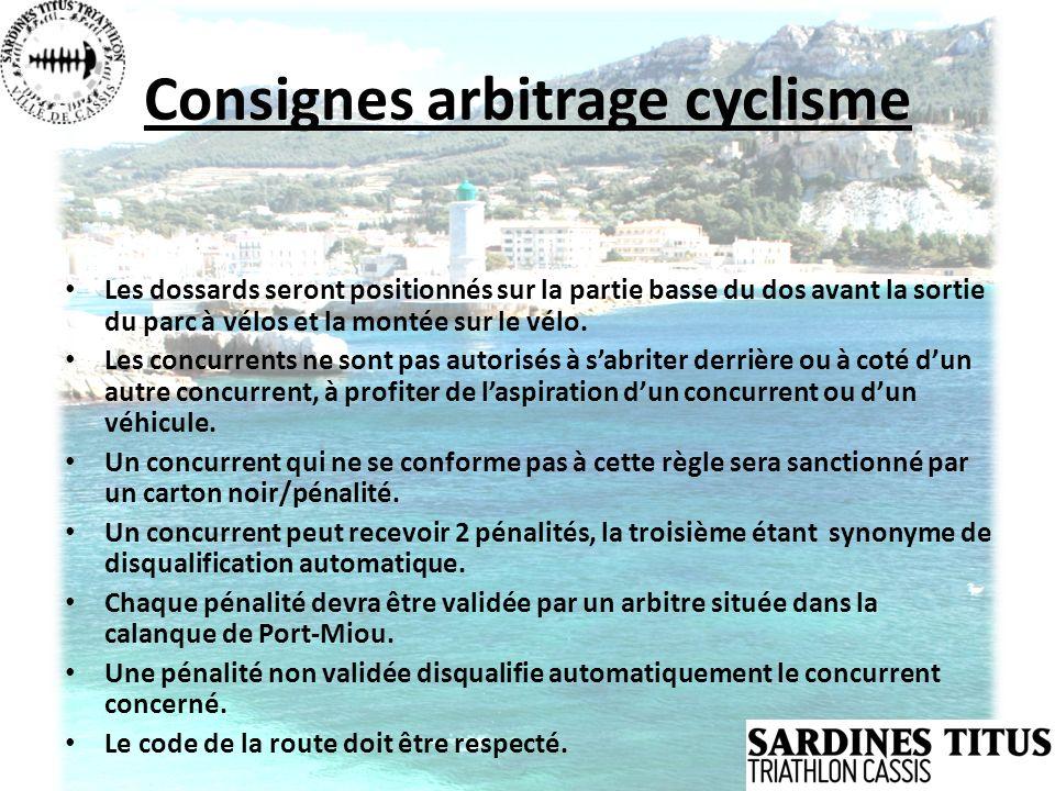 Consignes arbitrage cyclisme Les dossards seront positionnés sur la partie basse du dos avant la sortie du parc à vélos et la montée sur le vélo. Les