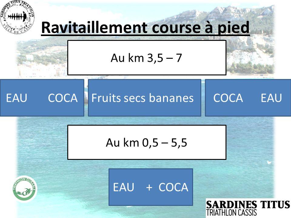 Ravitaillement course à pied EAU COCAFruits secs bananesCOCA EAU Au km 3,5 – 7 Au km 0,5 – 5,5 EAU + COCA