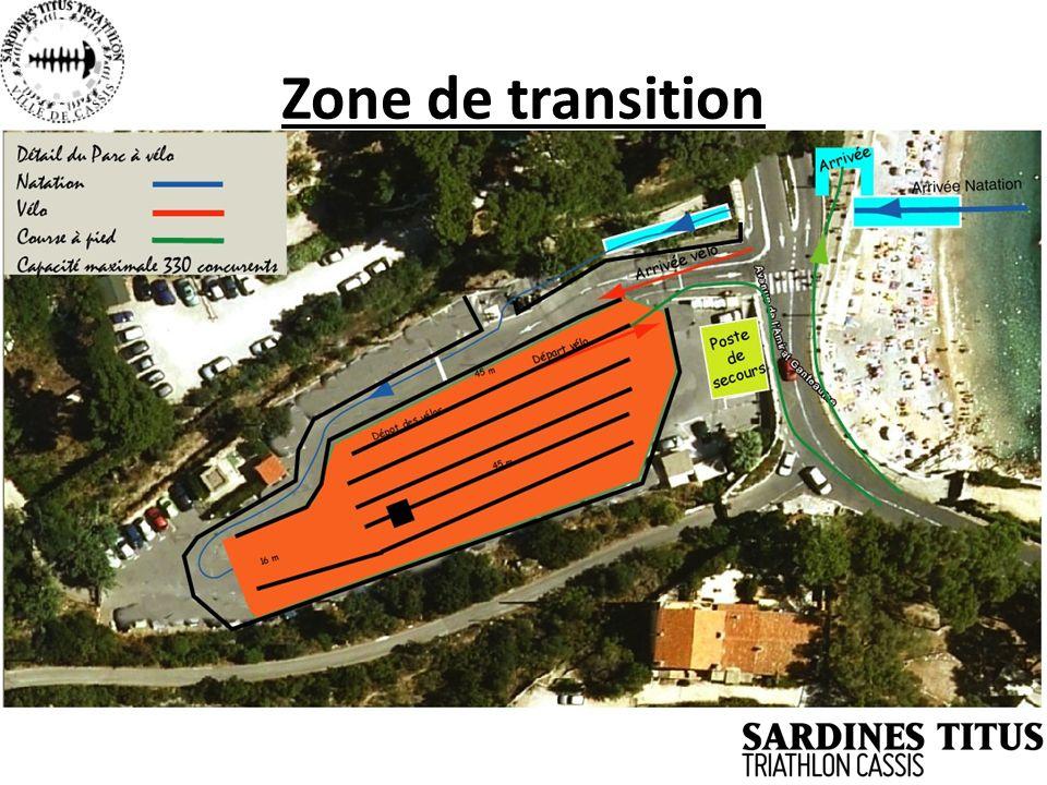 Zone de transition
