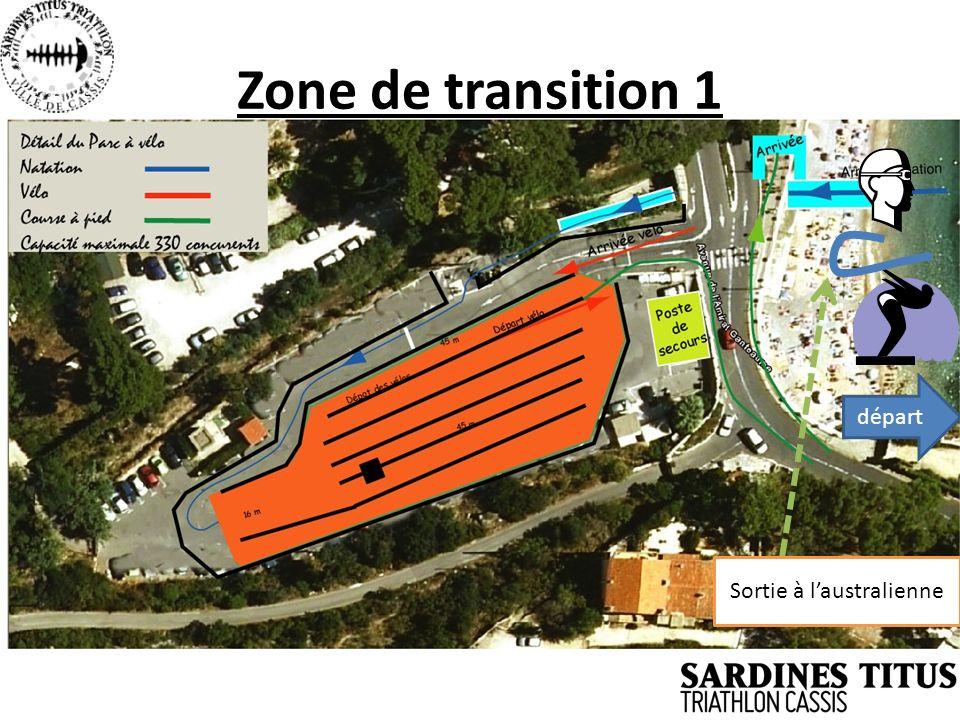 Zone de transition 1 Sortie à laustralienne départ