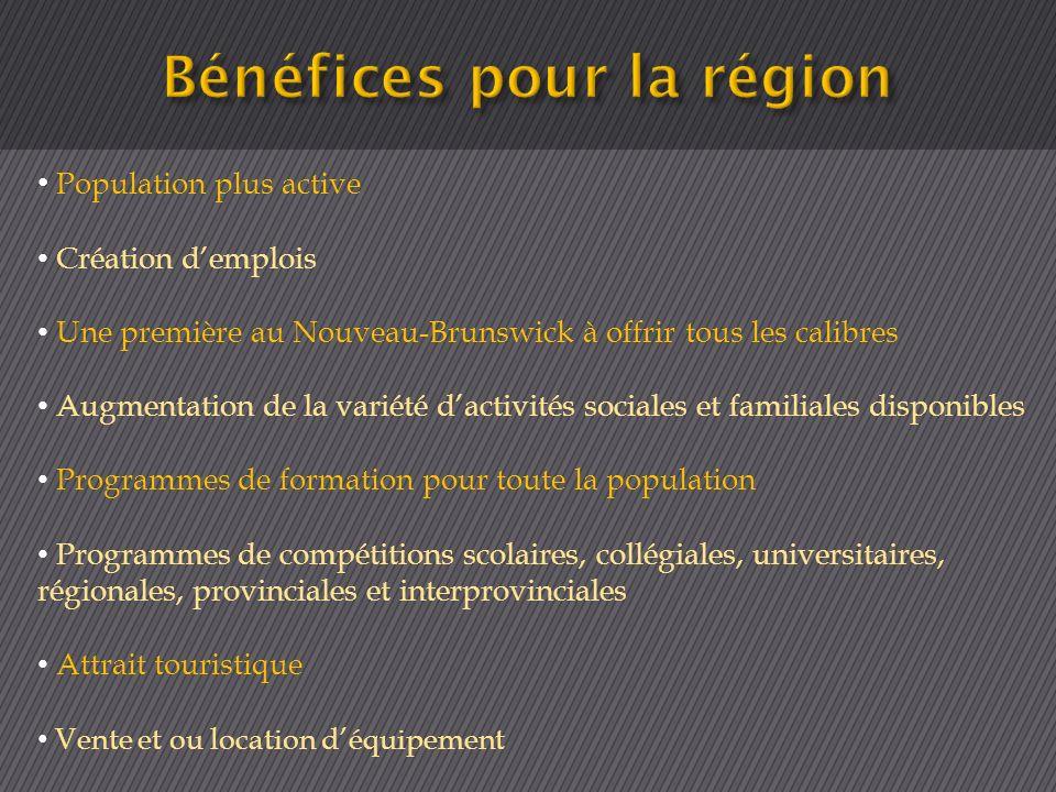 Population plus active Création demplois Une première au Nouveau-Brunswick à offrir tous les calibres Augmentation de la variété dactivités sociales e