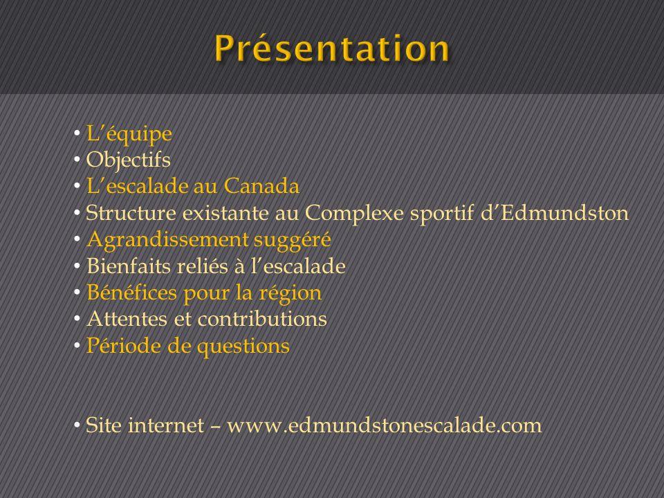Léquipe Objectifs Lescalade au Canada Structure existante au Complexe sportif dEdmundston Agrandissement suggéré Bienfaits reliés à lescalade Bénéfice
