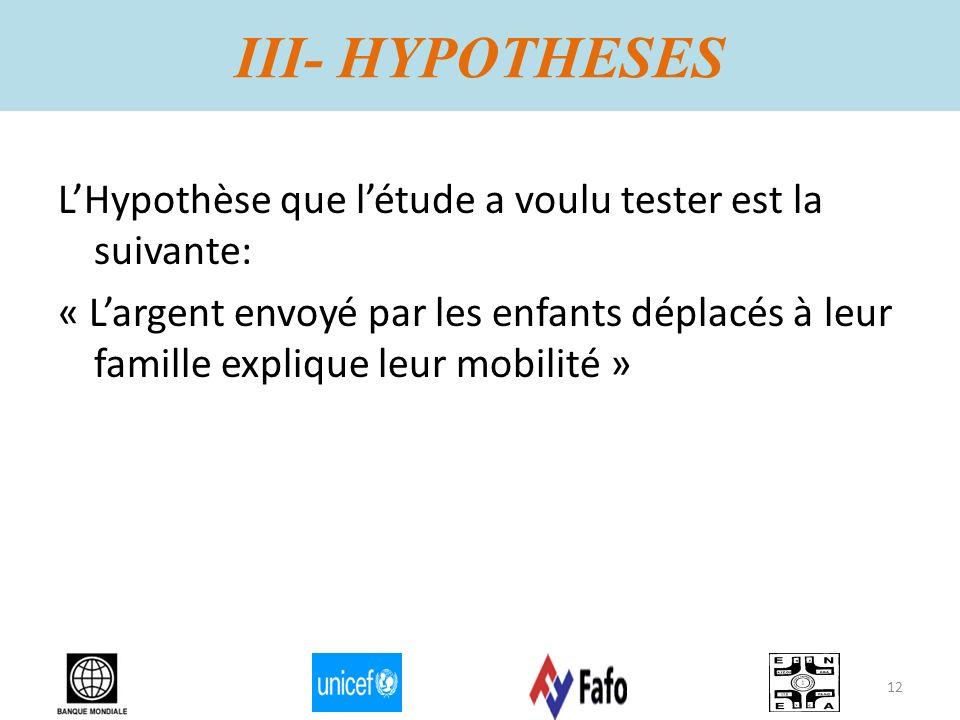 III- HYPOTHESES LHypothèse que létude a voulu tester est la suivante: « Largent envoyé par les enfants déplacés à leur famille explique leur mobilité
