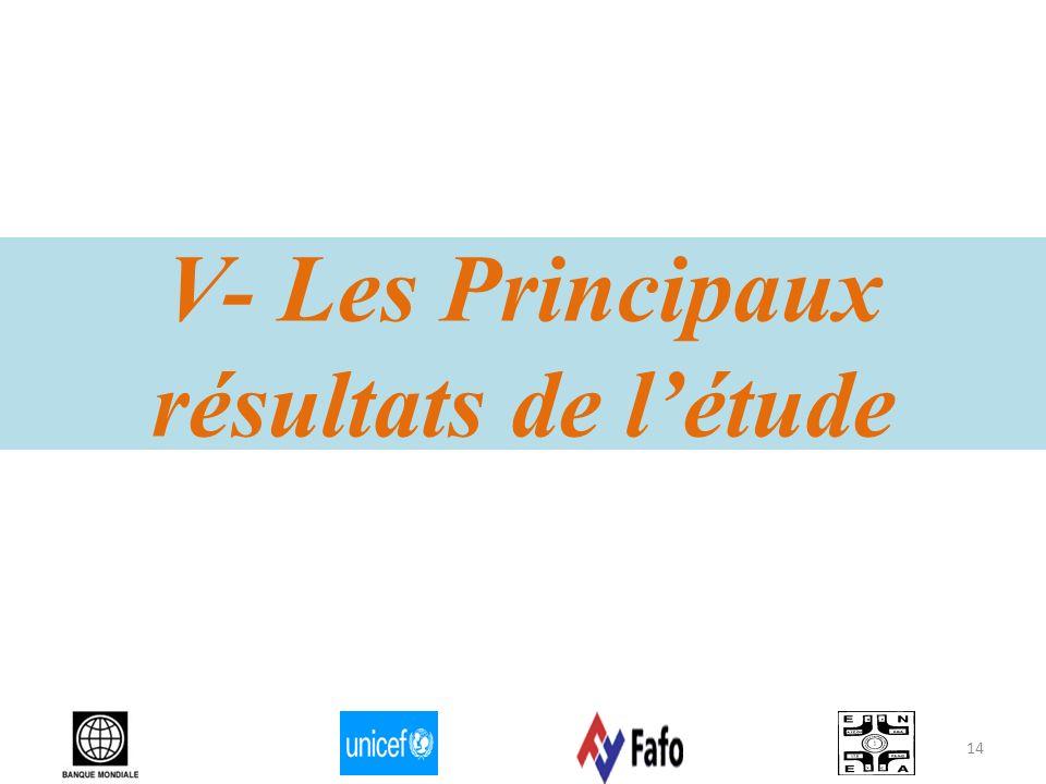 V- Les Principaux résultats de létude 14