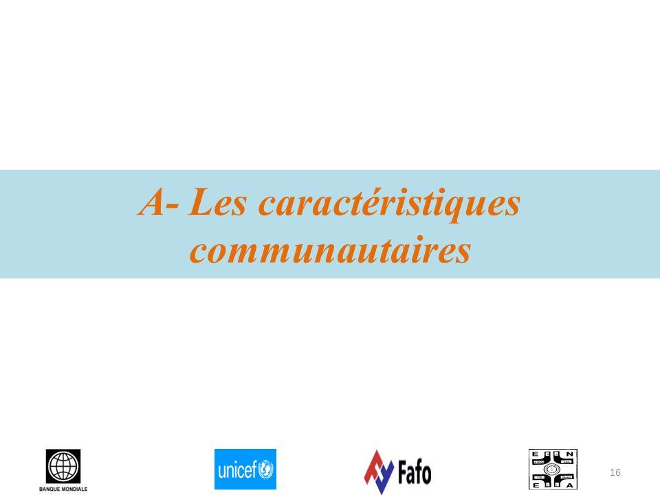 A- Les caractéristiques communautaires 16