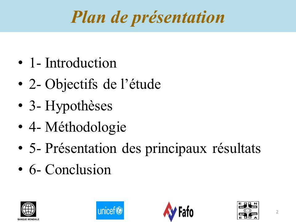 1- Introduction 2- Objectifs de létude 3- Hypothèses 4- Méthodologie 5- Présentation des principaux résultats 6- Conclusion Plan de présentation 2