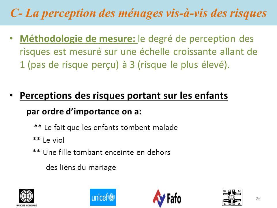 C- La perception des ménages vis-à-vis des risques Méthodologie de mesure: le degré de perception des risques est mesuré sur une échelle croissante al