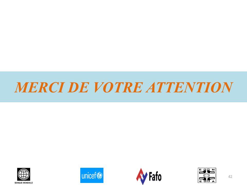 MERCI DE VOTRE ATTENTION 42