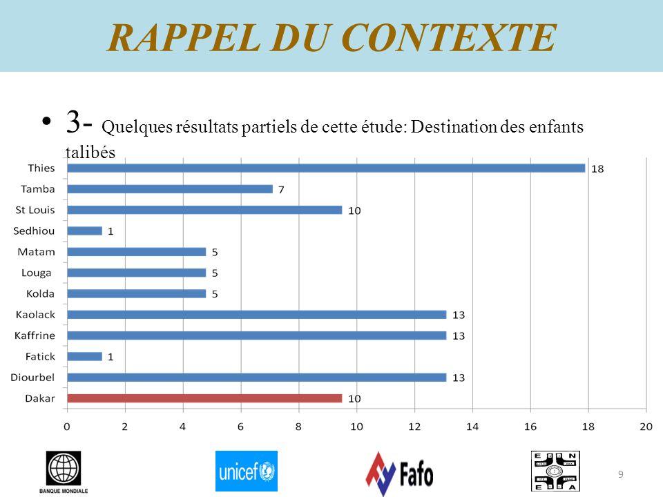 1- Introduction La présente étude entre dans le cadre des efforts entrepris par lUnicef en vue dappuyer efficacement lÉtat du Sénégal dans sa lutte contre la pauvreté, en particulier dans le domaine de la protection des enfants.