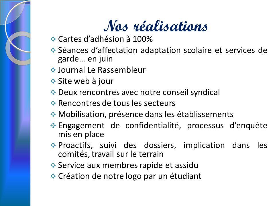 Syndicat du personnel de soutien scolaire des Découvreurs Bilan année 2012-2013 Isabelle Larouche, présidente Francis Breau, vice-président Robert Des