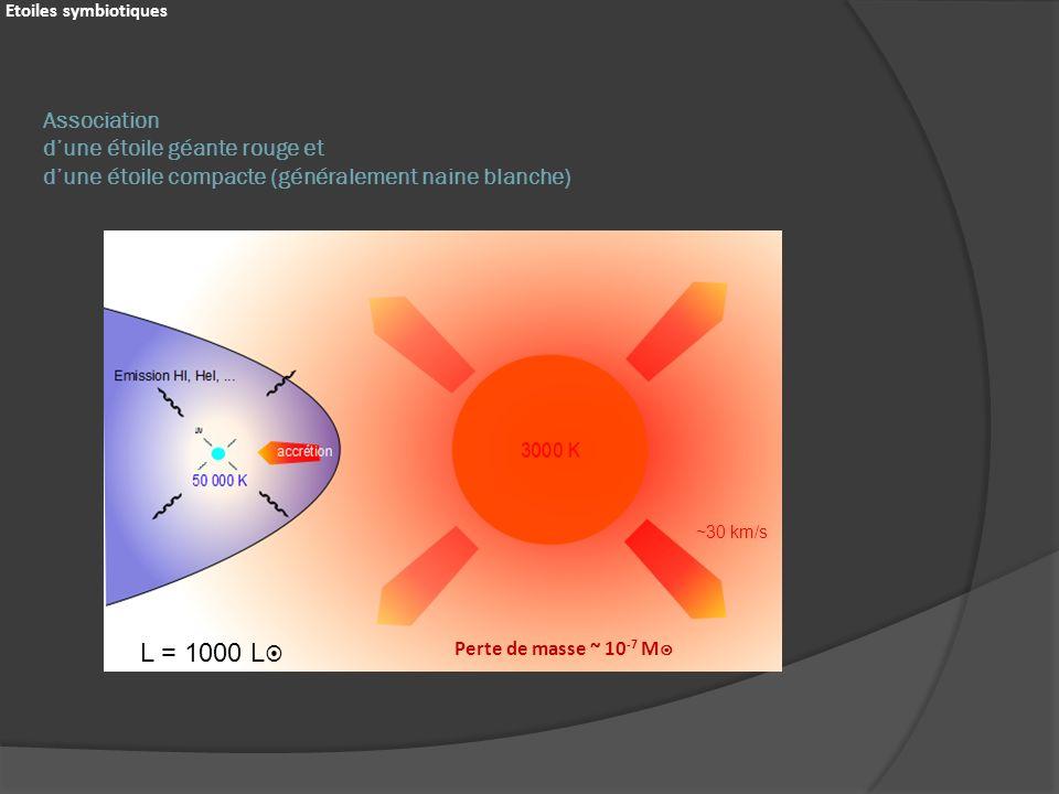 Association dune étoile géante rouge et dune étoile compacte (généralement naine blanche) Etoiles symbiotiques L = 1000 L Perte de masse ~ 10 -7 M ~30 km/s