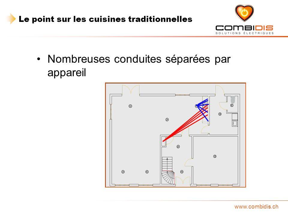 www.combidis.ch Livraison de cuisines « standard » = nombre « standard » de connexions Nouvelle cuisine = étendre = démolir .