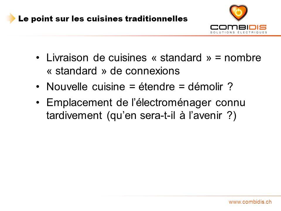 www.combidis.ch Livraison de cuisines « standard » = nombre « standard » de connexions Nouvelle cuisine = étendre = démolir ? Emplacement de lélectrom
