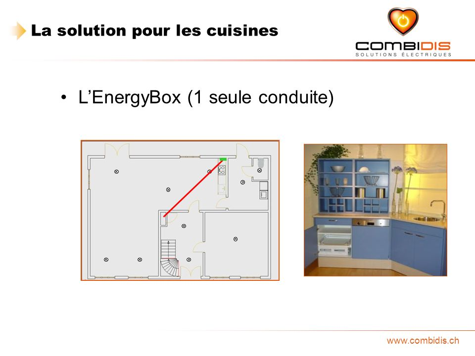 www.combidis.ch Pendant la construction : 1 conduite spéciale 1 connexion dans la cuisine Lors du placement de la cuisine : Placer lEnergyBox sur le câble unique Tous les appareils sont branchés au moyen de cordons souples sur lEnergyBox mobile, dans le socle de lagencement.