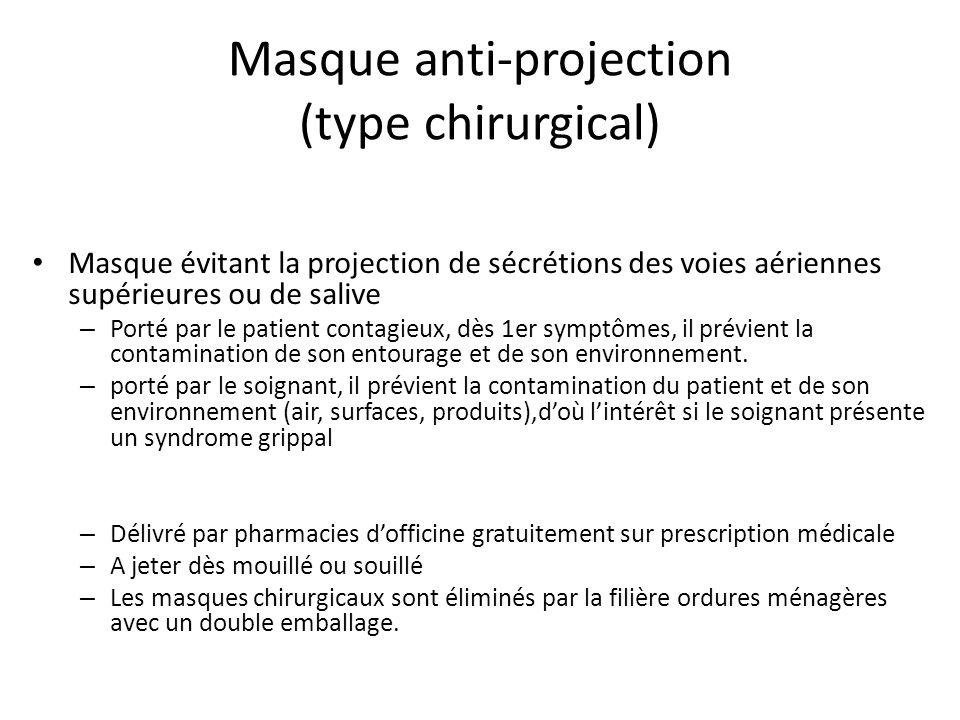Masque anti-projection (type chirurgical) Masque évitant la projection de sécrétions des voies aériennes supérieures ou de salive – Porté par le patie