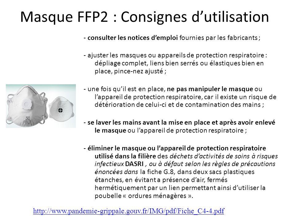 Masque FFP2 : Consignes dutilisation - consulter les notices demploi fournies par les fabricants ; - ajuster les masques ou appareils de protection re