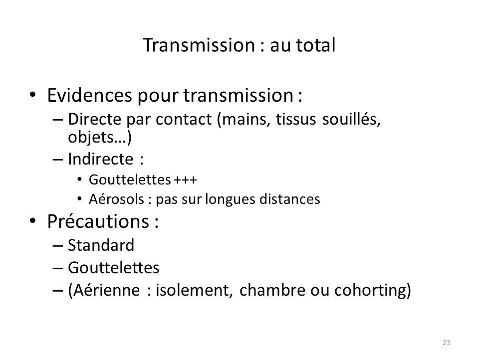 23 Transmission : au total Evidences pour transmission : – Directe par contact (mains, tissus souillés, objets…) – Indirecte : Gouttelettes +++ Aéroso