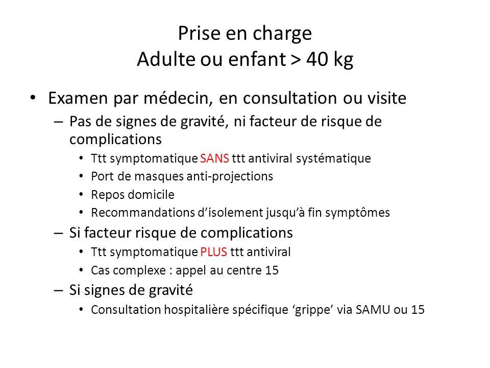 Prise en charge Adulte ou enfant > 40 kg Examen par médecin, en consultation ou visite – Pas de signes de gravité, ni facteur de risque de complicatio