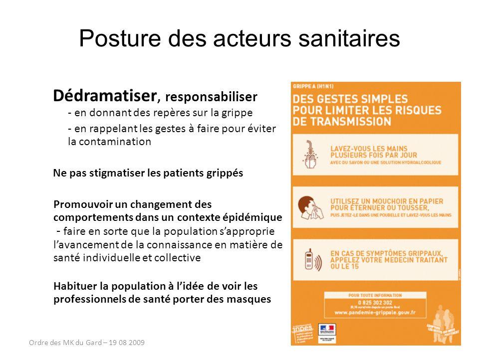 Posture des acteurs sanitaires Dédramatiser, responsabiliser - en donnant des repères sur la grippe - en rappelant les gestes à faire pour éviter la c