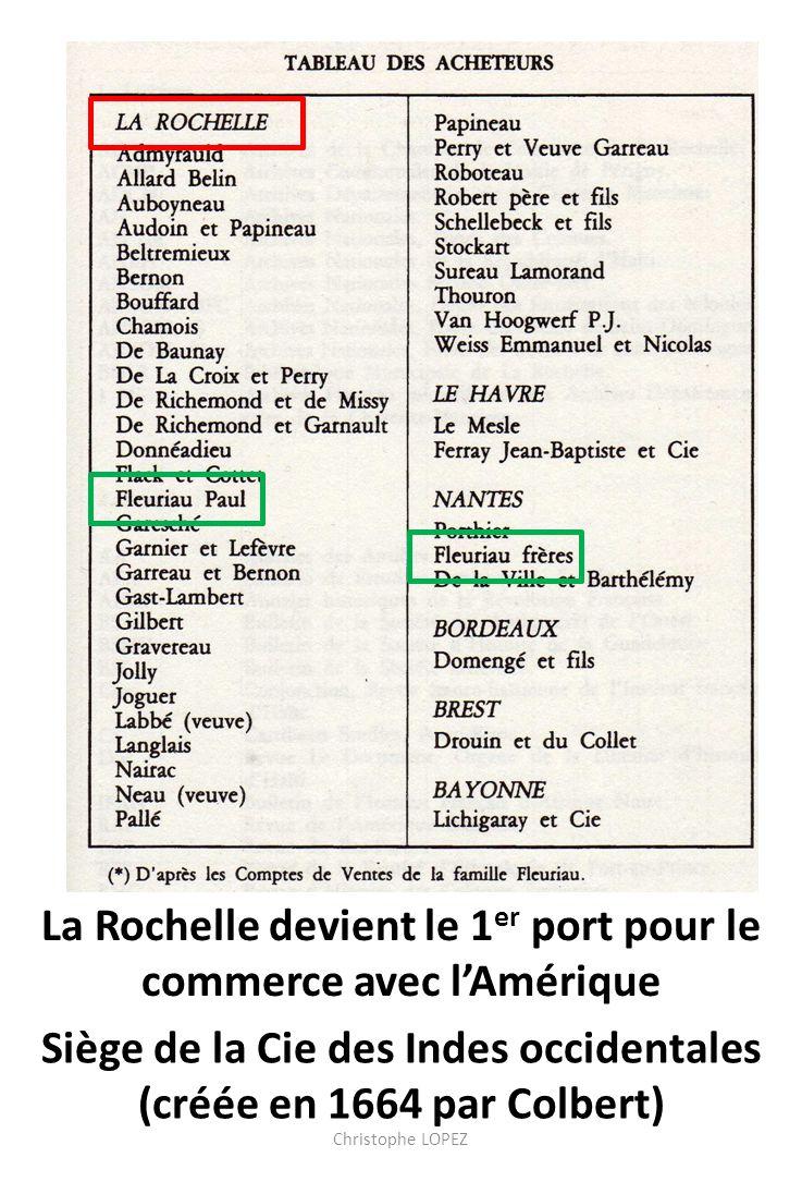 Siège de la Cie des Indes occidentales (créée en 1664 par Colbert) La Rochelle devient le 1 er port pour le commerce avec lAmérique Christophe LOPEZ