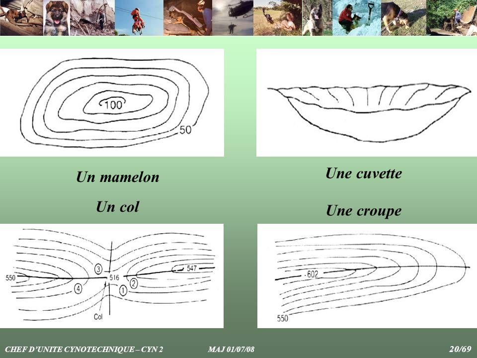 Un mamelon Une cuvette Un col Une croupe CHEF DUNITE CYNOTECHNIQUE – CYN 2 MAJ 01/07/08 20/69