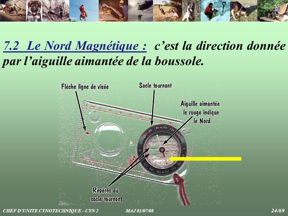 7.2 Le Nord Magnétique : cest la direction donnée par laiguille aimantée de la boussole. CHEF DUNITE CYNOTECHNIQUE – CYN 2 MAJ 01/07/08 24/69