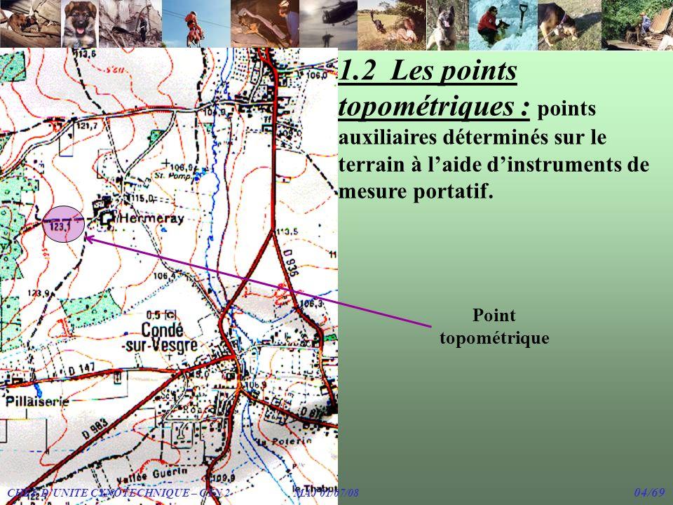 1.2 Les points topométriques : points auxiliaires déterminés sur le terrain à laide dinstruments de mesure portatif. Point topométrique CHEF DUNITE CY