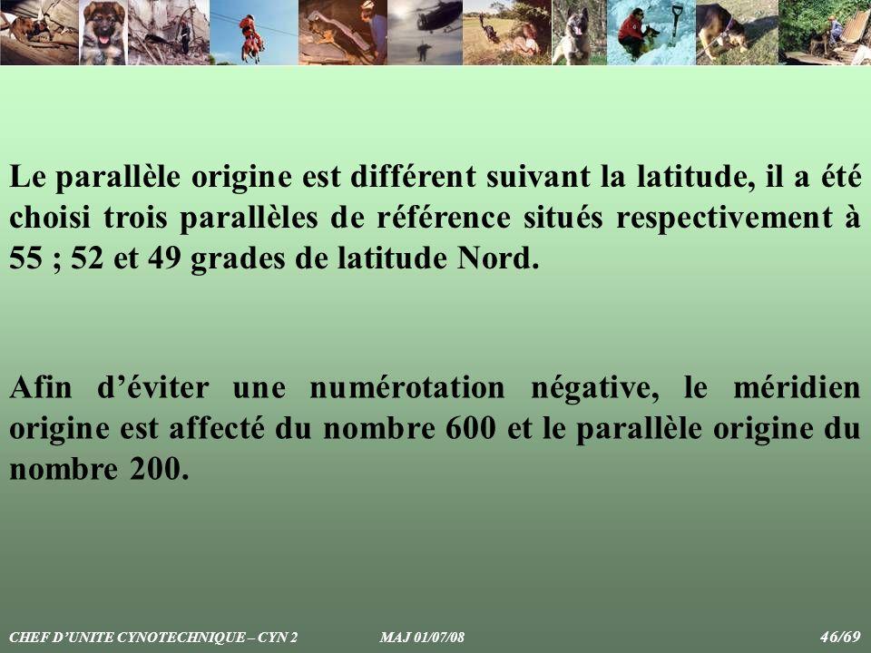 Afin déviter une numérotation négative, le méridien origine est affecté du nombre 600 et le parallèle origine du nombre 200. Le parallèle origine est
