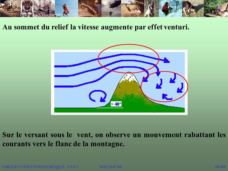 CHEF DUNITE CYNOTECHNIQUE – CYN 2 MAJ 01/07/08 56/69 Au sommet du relief la vitesse augmente par effet venturi. Sur le versant sous le vent, on observ