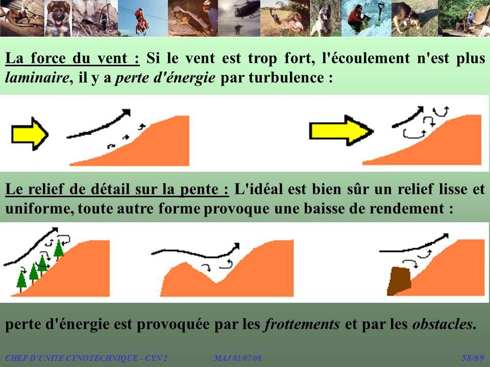CHEF DUNITE CYNOTECHNIQUE – CYN 2 MAJ 01/07/08 58/69 La force du vent : Si le vent est trop fort, l'écoulement n'est plus laminaire, il y a perte d'én