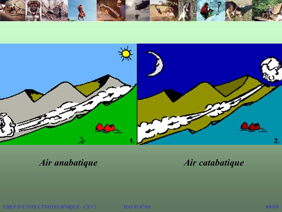 CHEF DUNITE CYNOTECHNIQUE – CYN 2 MAJ 01/07/08 60/69 Air anabatiqueAir catabatique