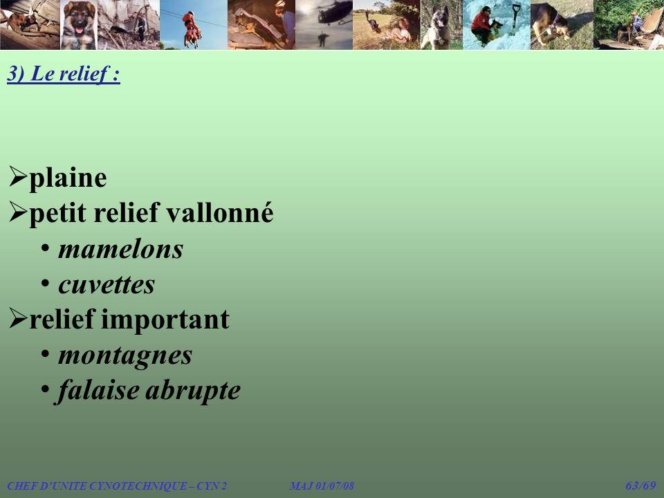 3) Le relief : plaine petit relief vallonné mamelons cuvettes relief important montagnes falaise abrupte CHEF DUNITE CYNOTECHNIQUE – CYN 2 MAJ 01/07/0