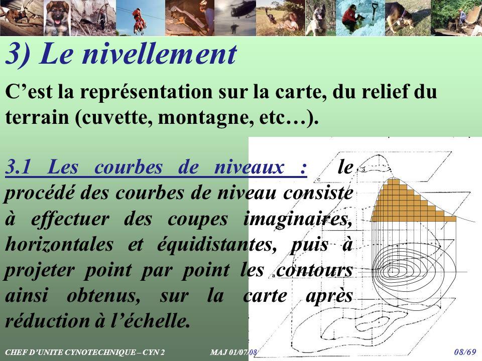 3) Le nivellement Cest la représentation sur la carte, du relief du terrain (cuvette, montagne, etc…). 3.1 Les courbes de niveaux : le procédé des cou