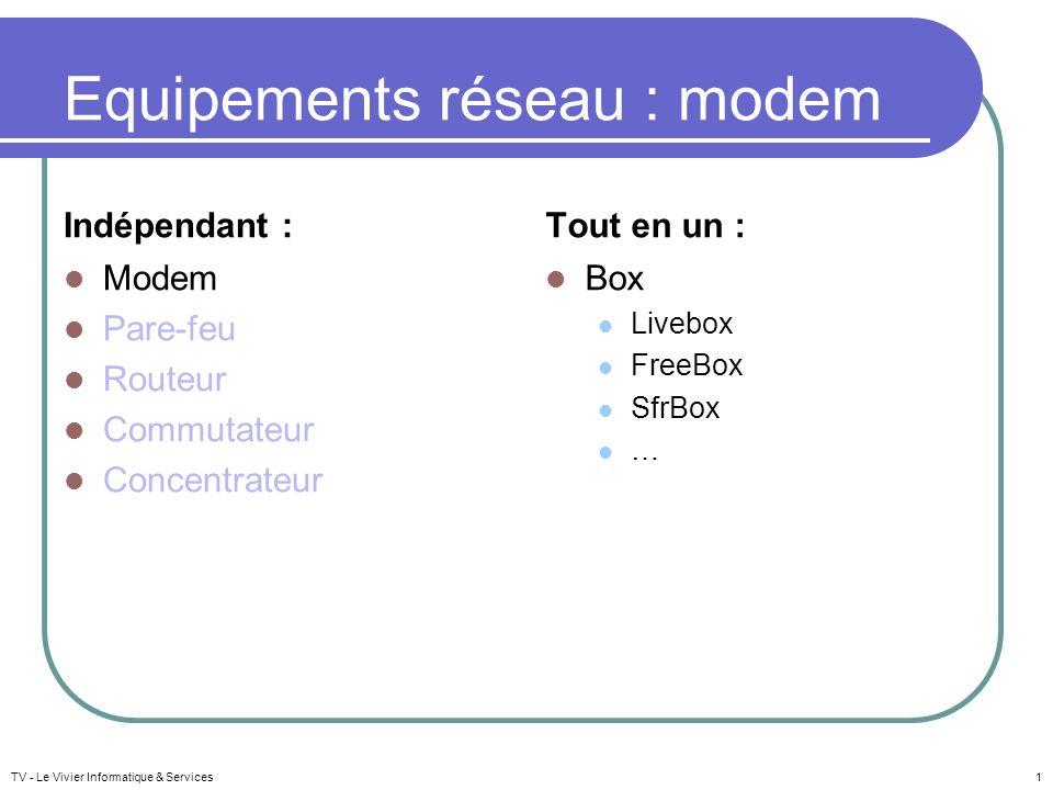 Equipements réseau : modem Indépendant : Modem Pare-feu Routeur Commutateur Concentrateur Tout en un : Box Livebox FreeBox SfrBox … TV - Le Vivier Inf