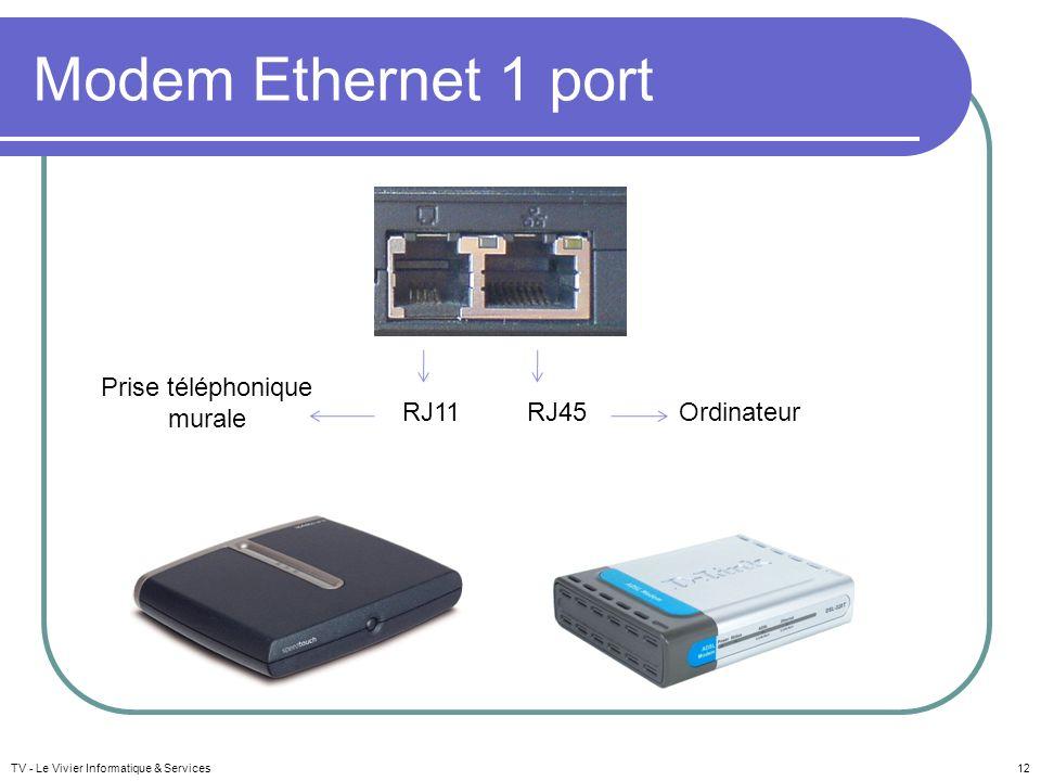 Modem Ethernet 1 port TV - Le Vivier Informatique & Services12 RJ45RJ11 Prise téléphonique murale Ordinateur