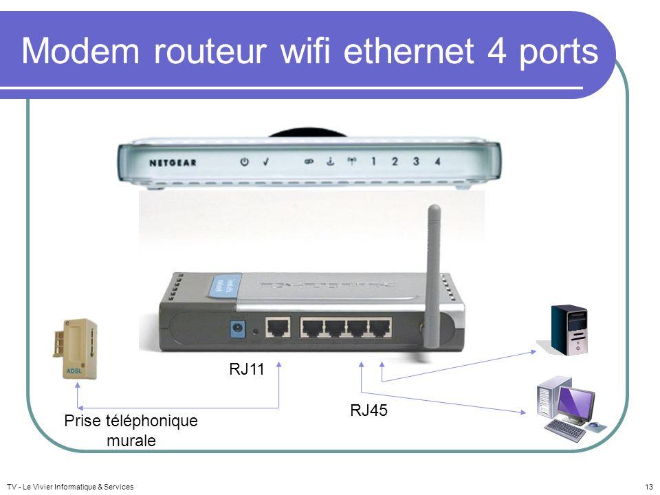 Modem routeur wifi ethernet 4 ports TV - Le Vivier Informatique & Services13 RJ45 RJ11 Prise téléphonique murale