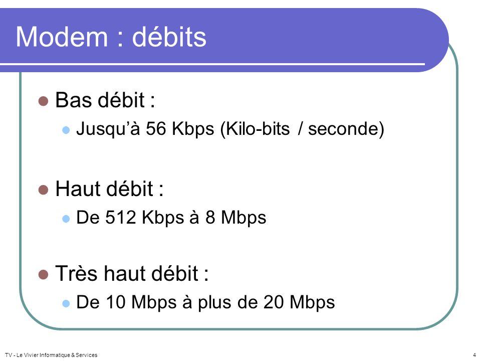 Modem : débits Bas débit : Jusquà 56 Kbps (Kilo-bits / seconde) Haut débit : De 512 Kbps à 8 Mbps Très haut débit : De 10 Mbps à plus de 20 Mbps TV -