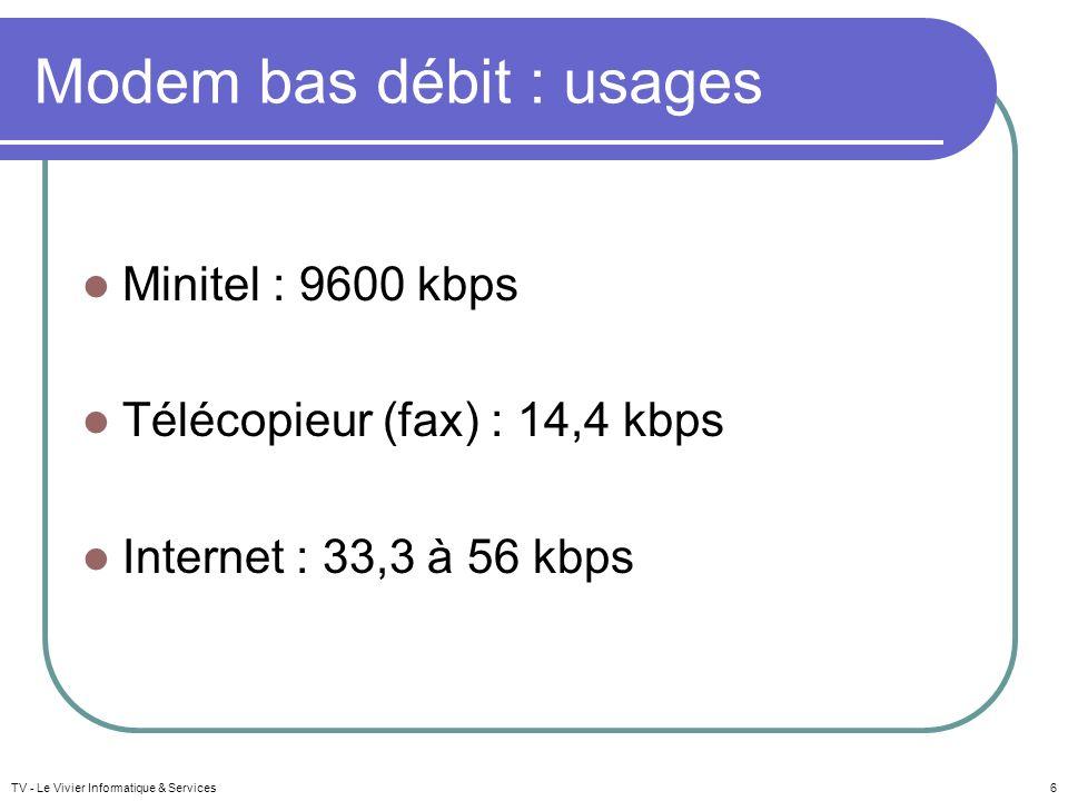 Modem bas débit : usages Minitel : 9600 kbps Télécopieur (fax) : 14,4 kbps Internet : 33,3 à 56 kbps TV - Le Vivier Informatique & Services6