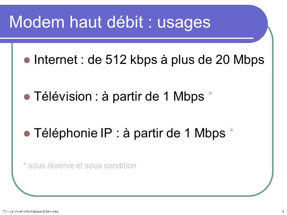 Modem haut débit : usages Internet : de 512 kbps à plus de 20 Mbps Télévision : à partir de 1 Mbps * Téléphonie IP : à partir de 1 Mbps * * sous réser