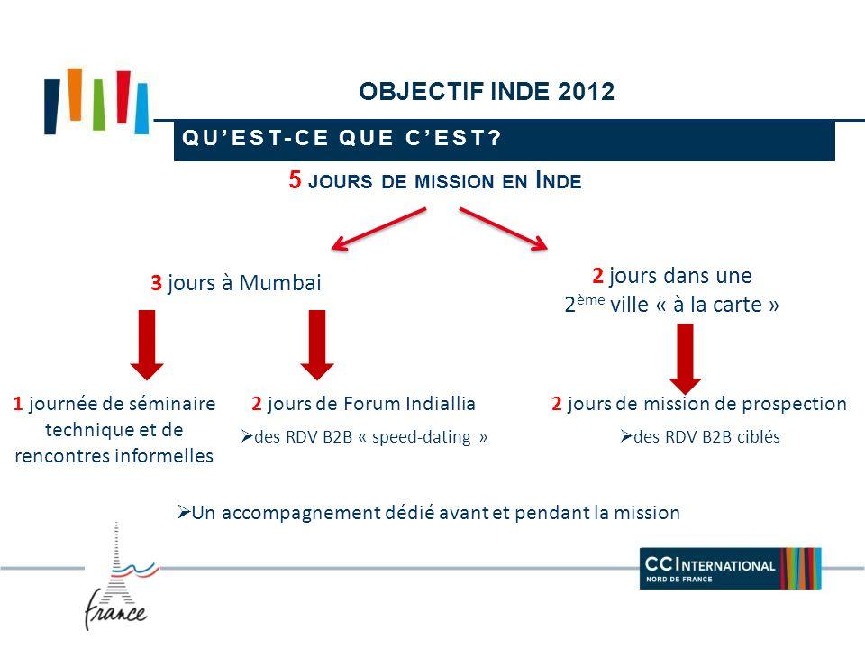 CCI INTERNATIONAL N ORD DE F RANCE : Fanny PEANT f.peant@cci-international.net 03.59.56.22.24 OBJECTIF INDE 2012 A LOCCASION DU FORUM INDIALLIA CONTACTS