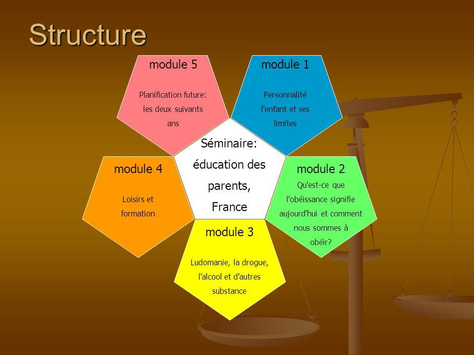 Séminaire: éducation des parents, France Structure module 1 Personnalité l enfant et ses limites module 2 Qu est-ce que l obéissance signifie aujourd hui et comment nous sommes à obéir.