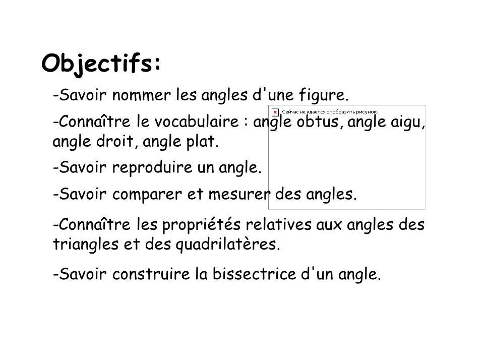 Objectifs: -Savoir nommer les angles d'une figure. -Connaître le vocabulaire : angle obtus, angle aigu, angle droit, angle plat. -Savoir reproduire un