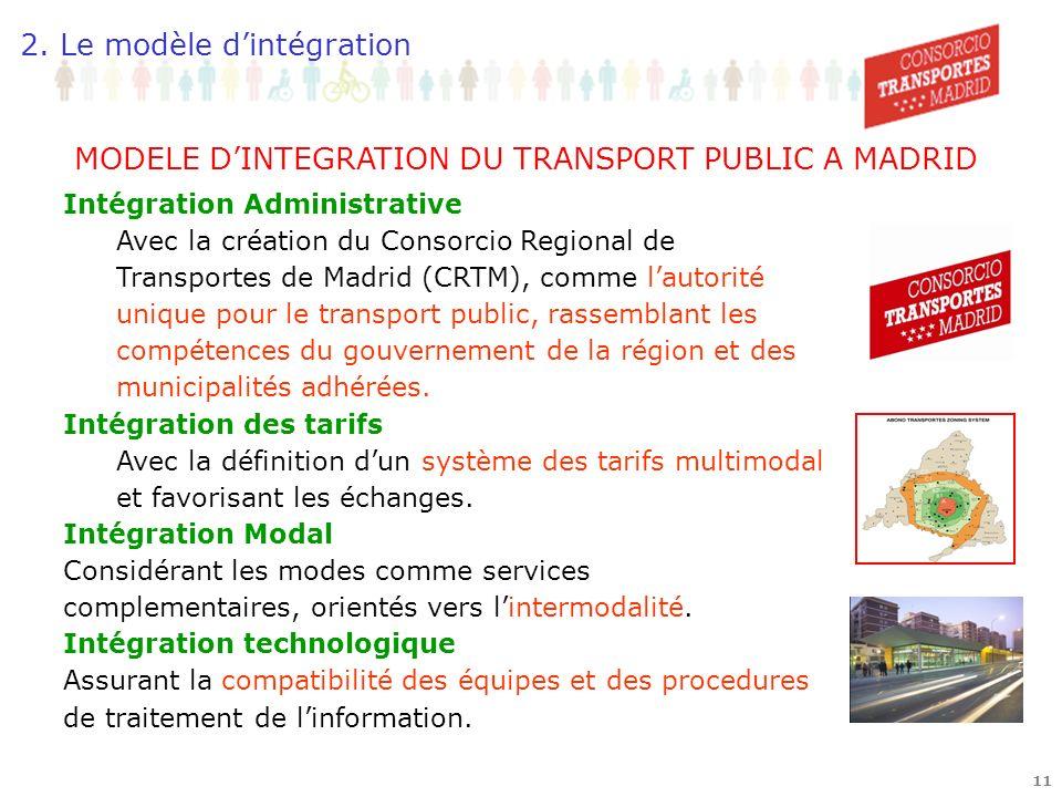 10 Planification des infrastructures de transport public Définition du système intégré des tarifs.