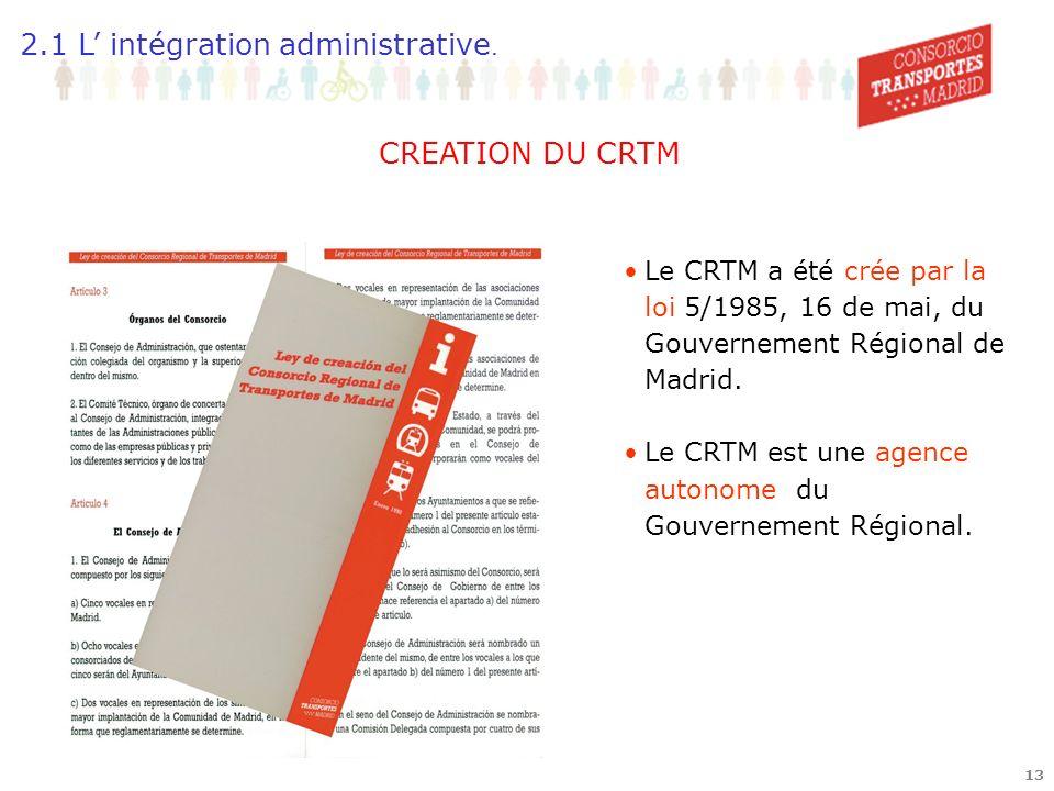 12 2.1. L intégration administrative. 1. Contexto territorial, movilidad y transporte